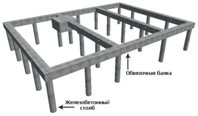 svainiy_fundament